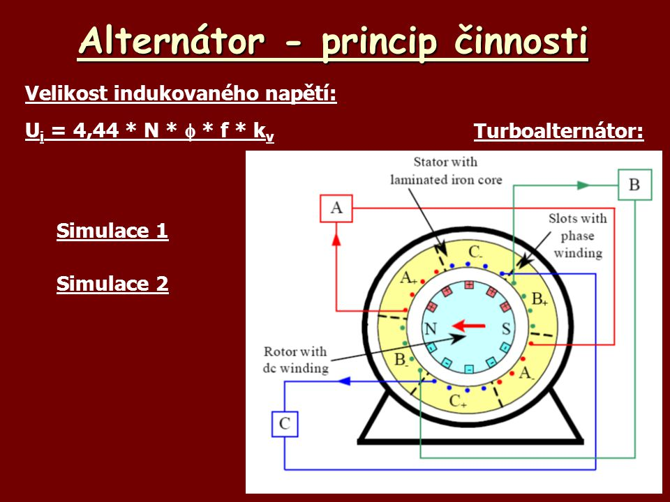 Alternátor - princip činnosti