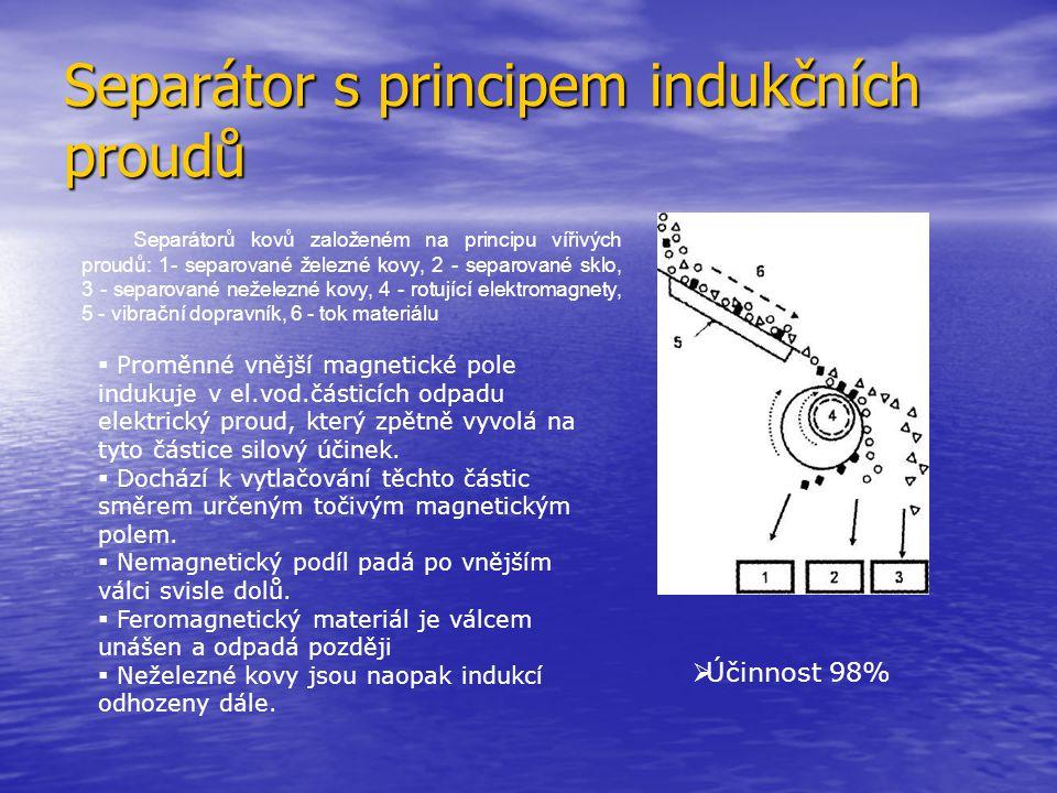 Separátor s principem indukčních proudů
