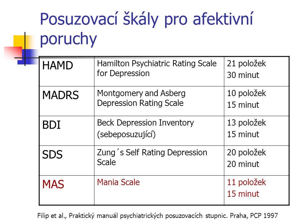 Posuzovací škály pro afektivní poruchy