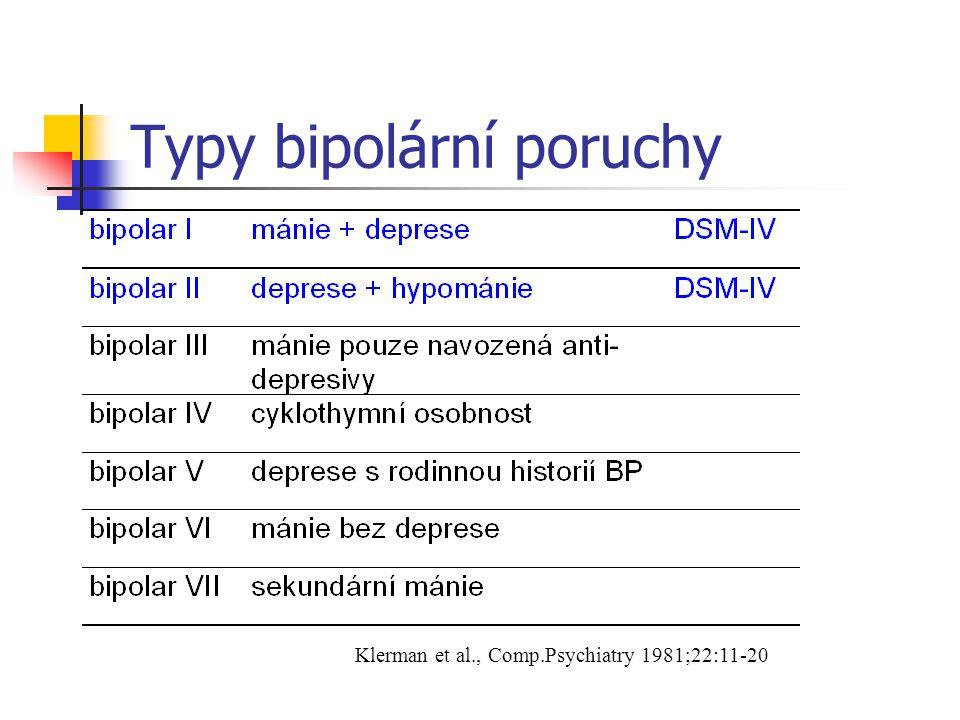 Typy bipolární poruchy