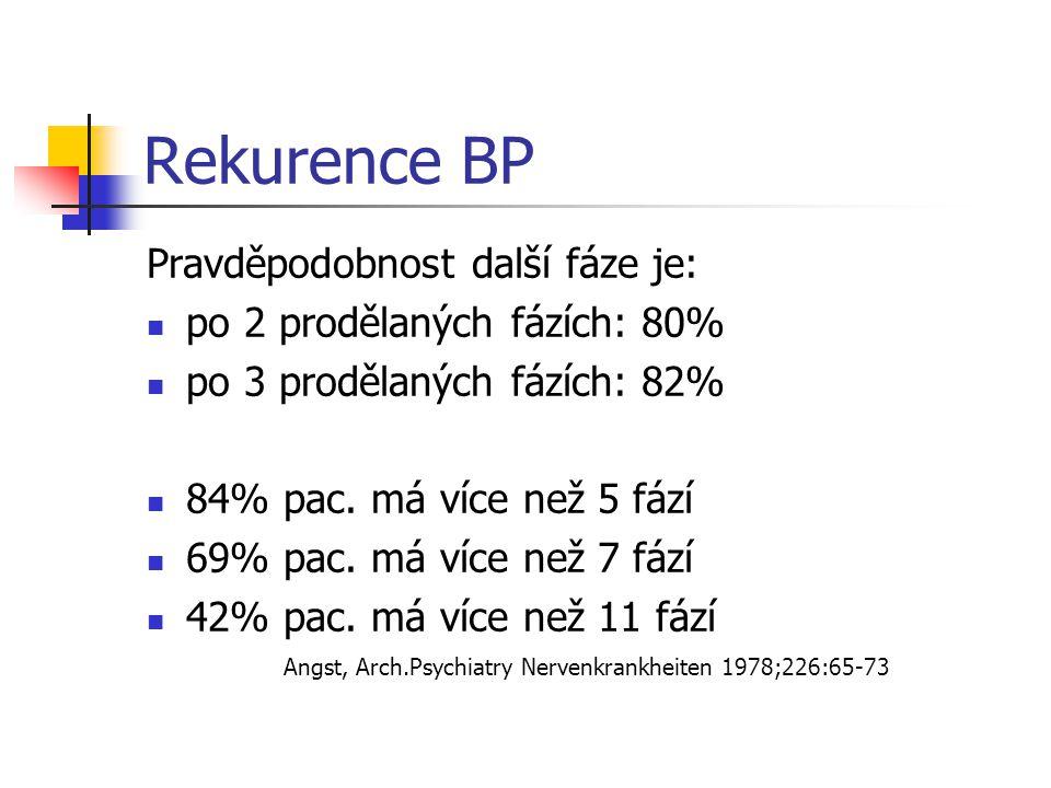 Rekurence BP Pravděpodobnost další fáze je:
