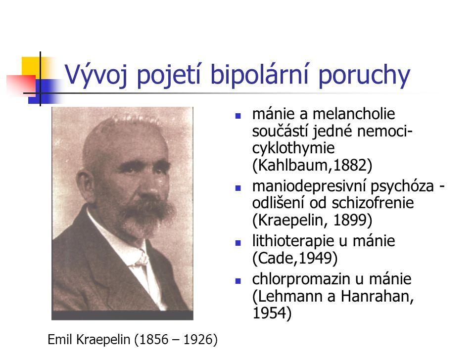 Vývoj pojetí bipolární poruchy