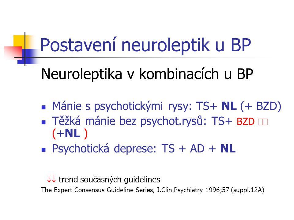 Postavení neuroleptik u BP