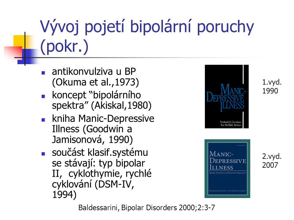 Vývoj pojetí bipolární poruchy (pokr.)