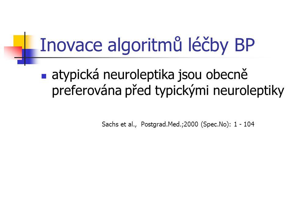 Inovace algoritmů léčby BP