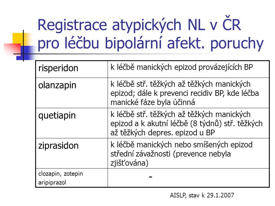 Registrace atypických NL v ČR pro léčbu bipolární afekt. poruchy