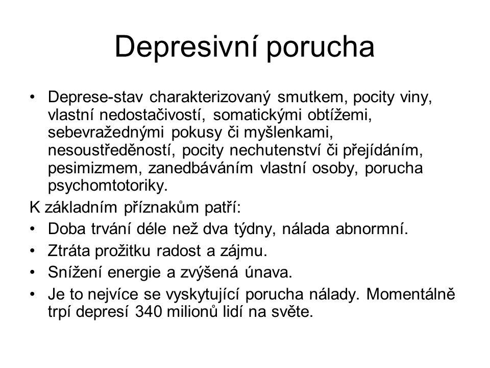 Depresivní porucha