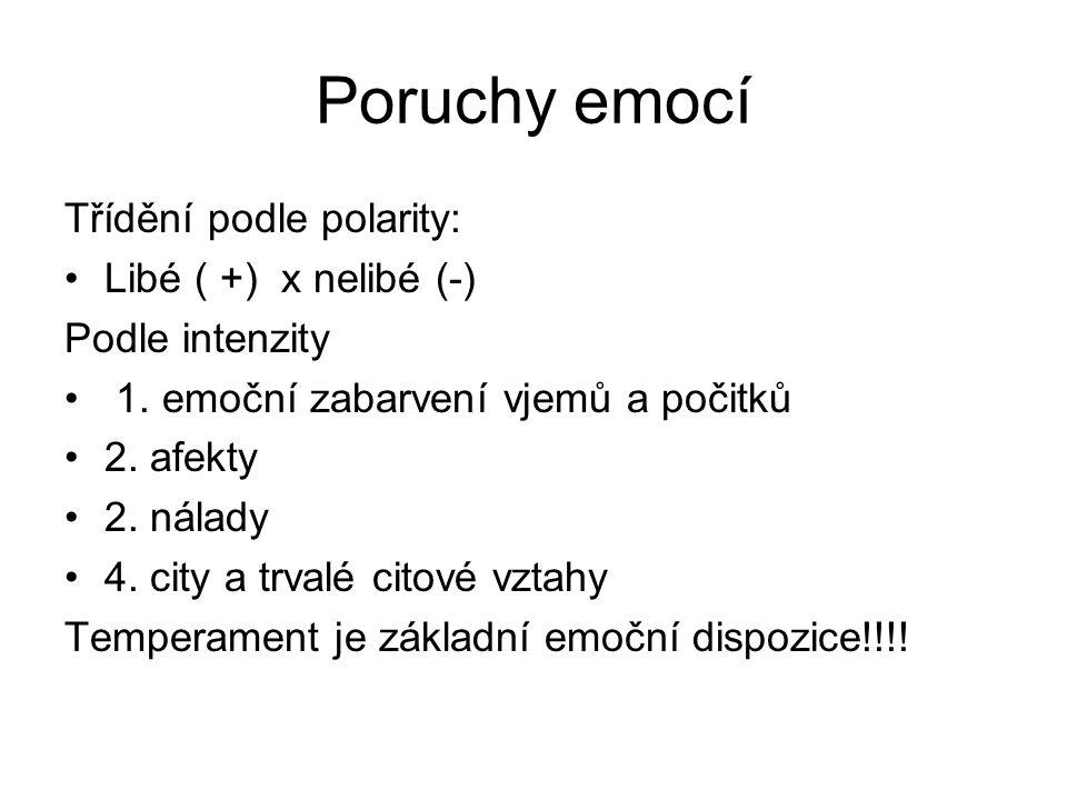 Poruchy emocí Třídění podle polarity: Libé ( +) x nelibé (-)