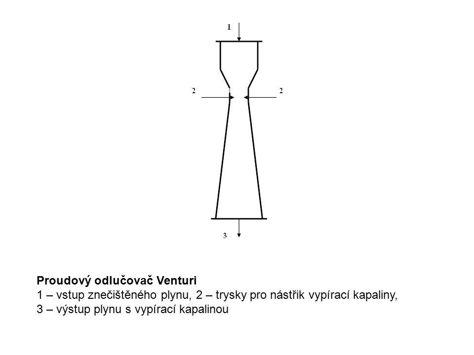 Proudový odlučovač Venturi