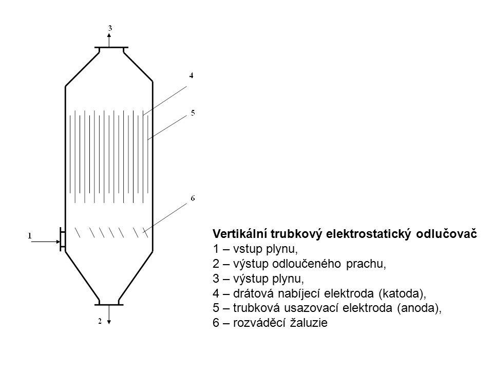 Vertikální trubkový elektrostatický odlučovač