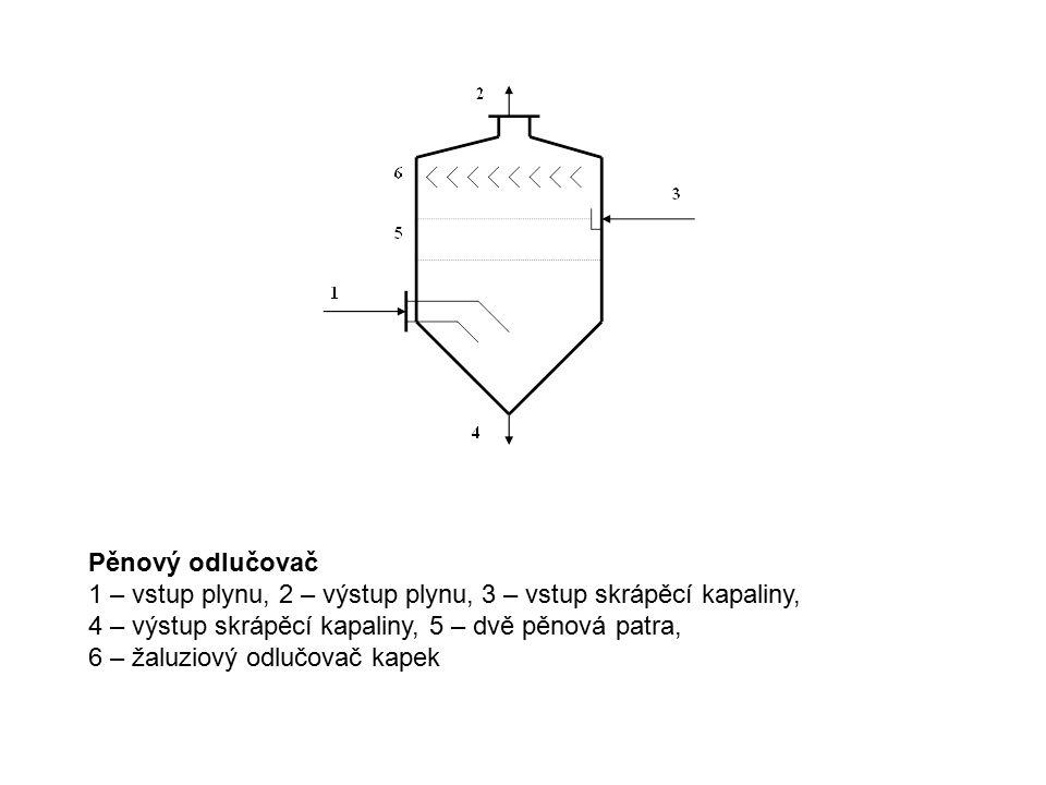 Pěnový odlučovač 1 – vstup plynu, 2 – výstup plynu, 3 – vstup skrápěcí kapaliny, 4 – výstup skrápěcí kapaliny, 5 – dvě pěnová patra,