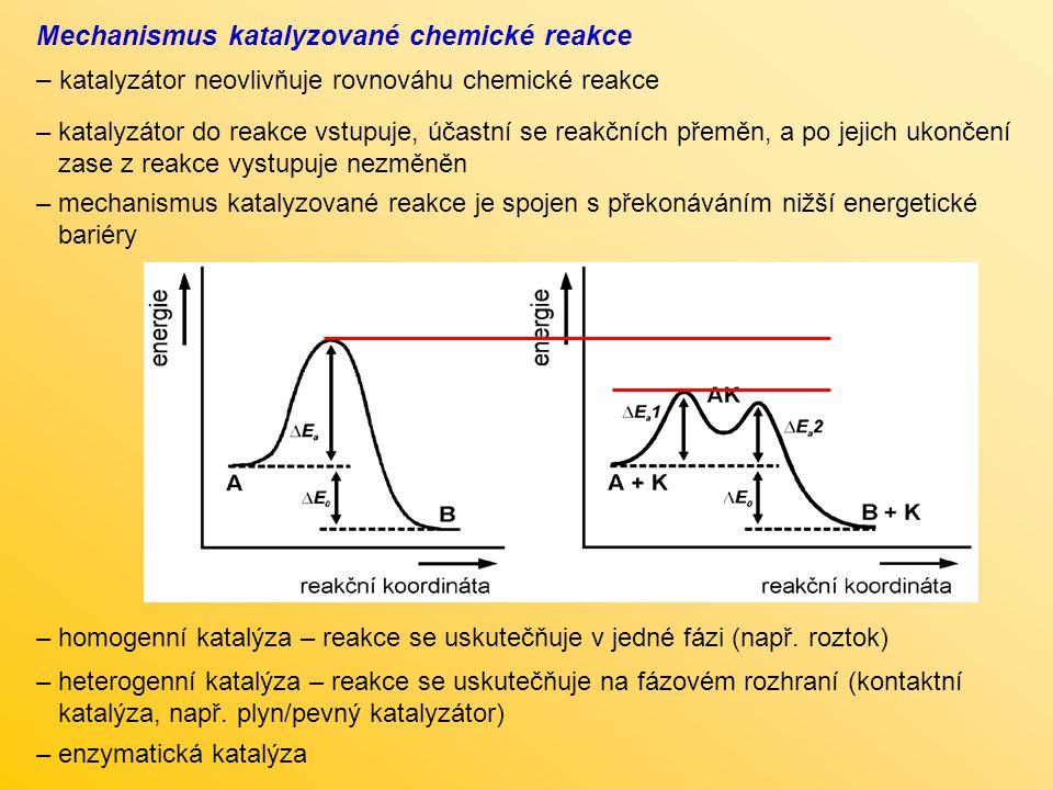 Mechanismus katalyzované chemické reakce