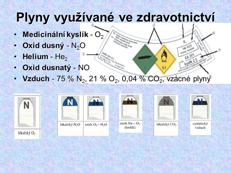 Plyny využívané ve zdravotnictví
