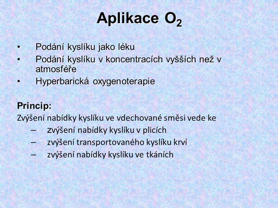 Aplikace O2 Podání kyslíku jako léku
