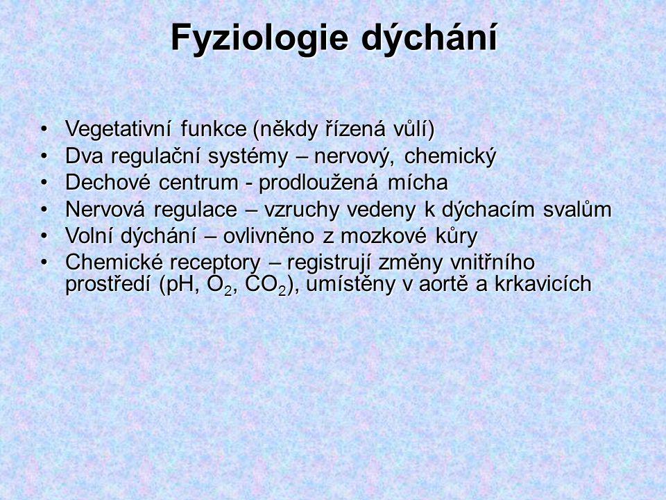 Fyziologie dýchání Vegetativní funkce (někdy řízená vůlí)