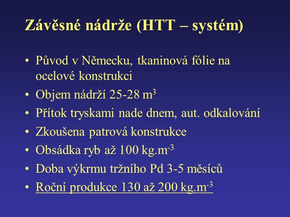 Závěsné nádrže (HTT – systém)