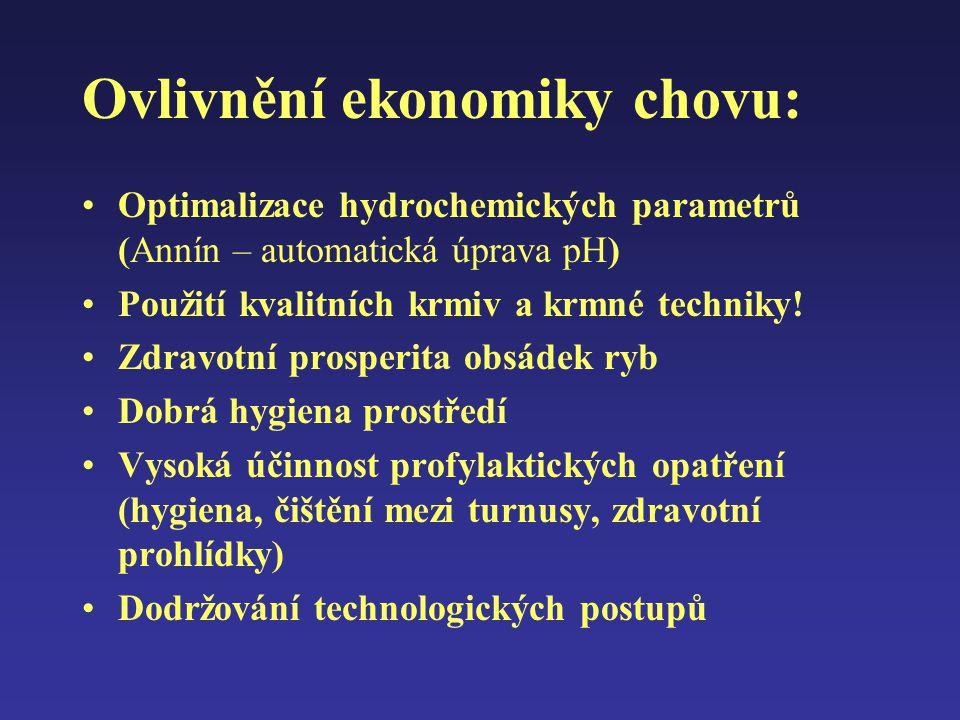 Ovlivnění ekonomiky chovu: