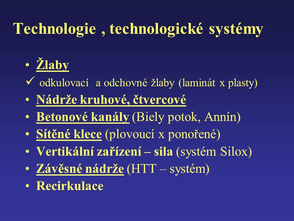 Technologie , technologické systémy