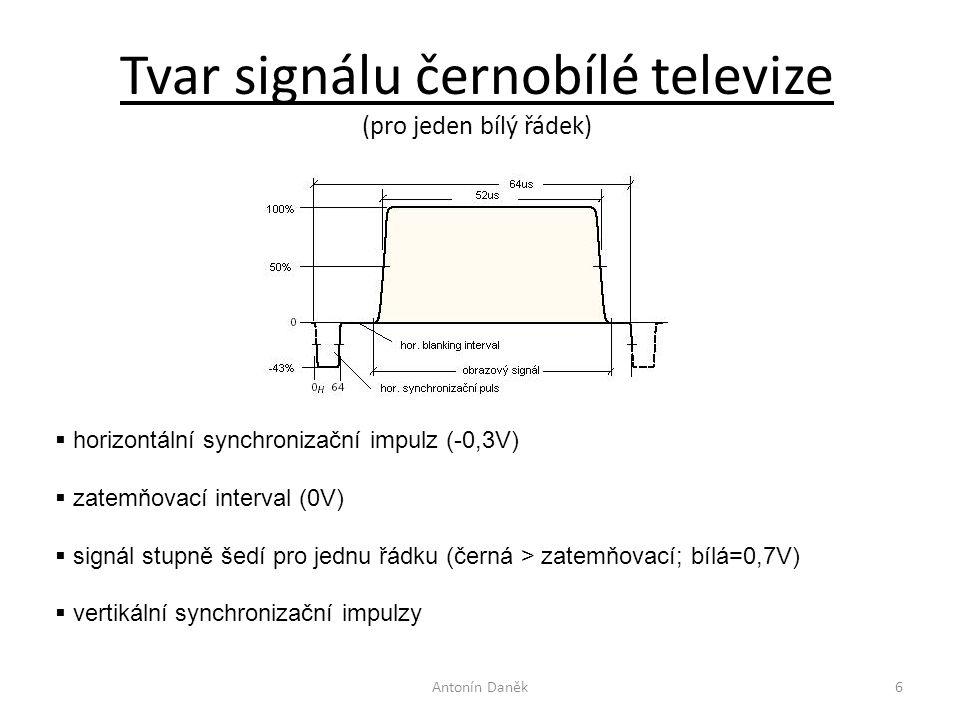 Tvar signálu černobílé televize (pro jeden bílý řádek)