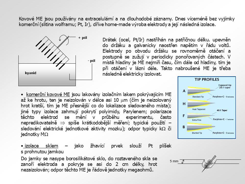 izolace sklem – jako žhavící prvek slouží Pt plíšek s prohnutou jamkou