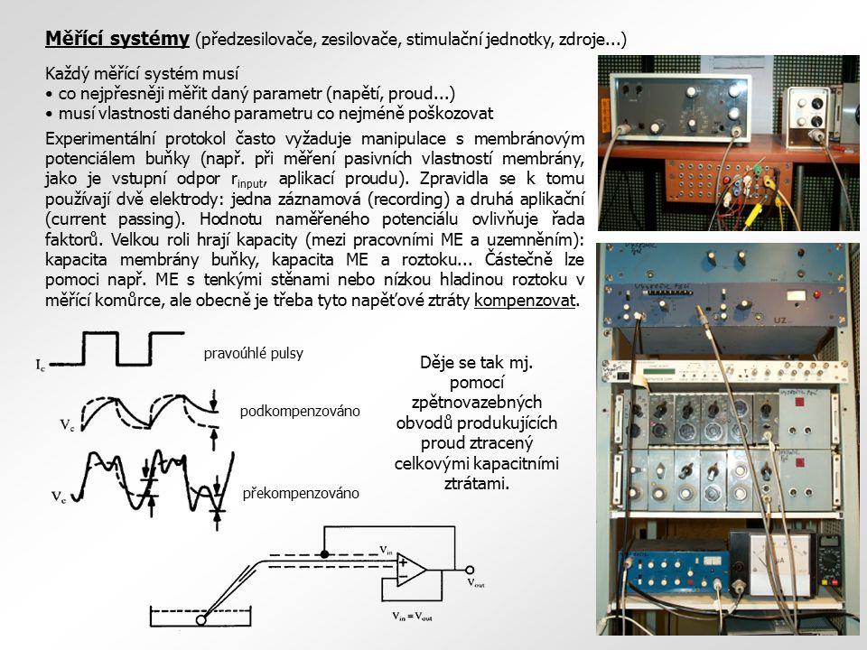 Měřící systémy (předzesilovače, zesilovače, stimulační jednotky, zdroje...)