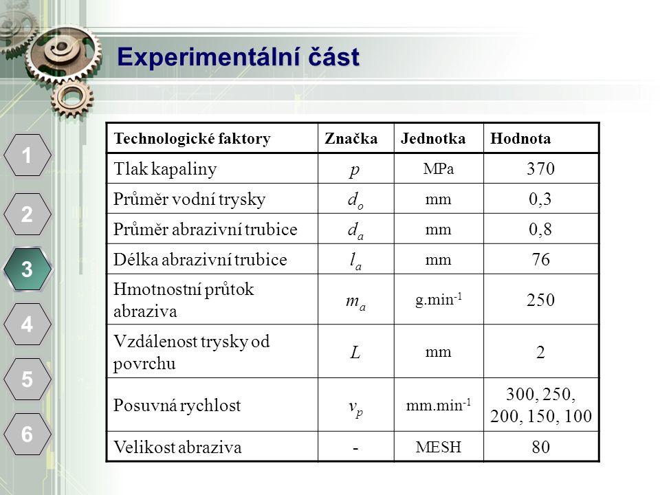 Experimentální část 1 2 3 4 5 6 Tlak kapaliny p 370