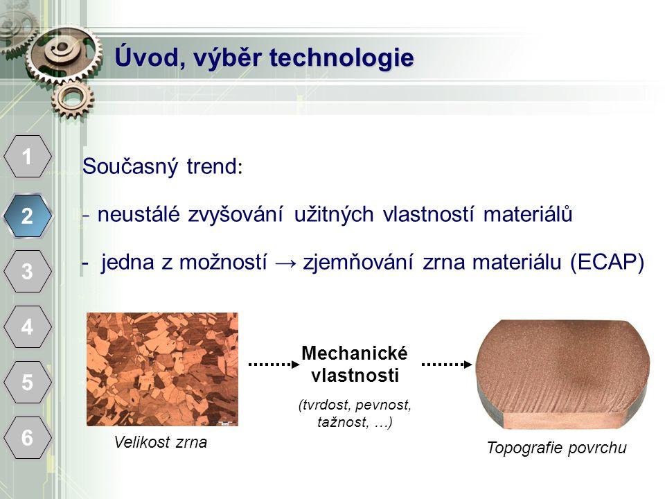 Úvod, výběr technologie