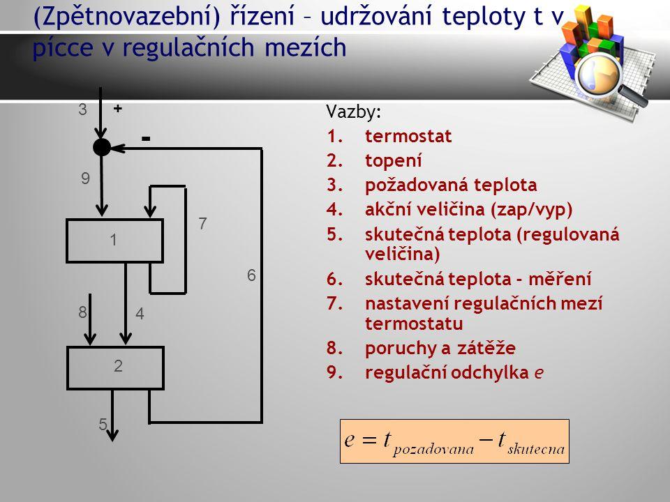 (Zpětnovazební) řízení – udržování teploty t v pícce v regulačních mezích