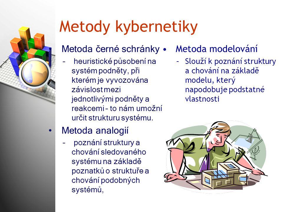 Metody kybernetiky Metoda černé schránky Metoda analogií