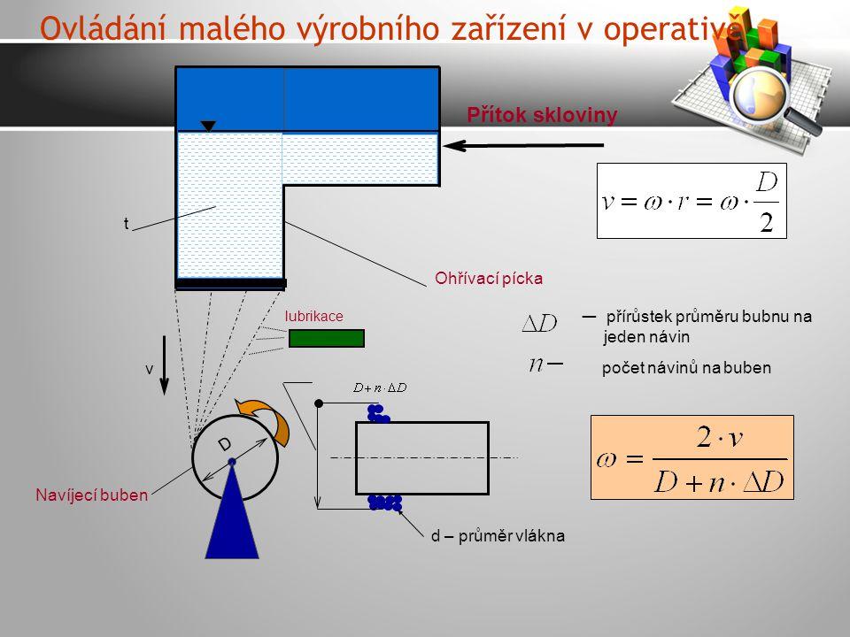 Ovládání malého výrobního zařízení v operativě