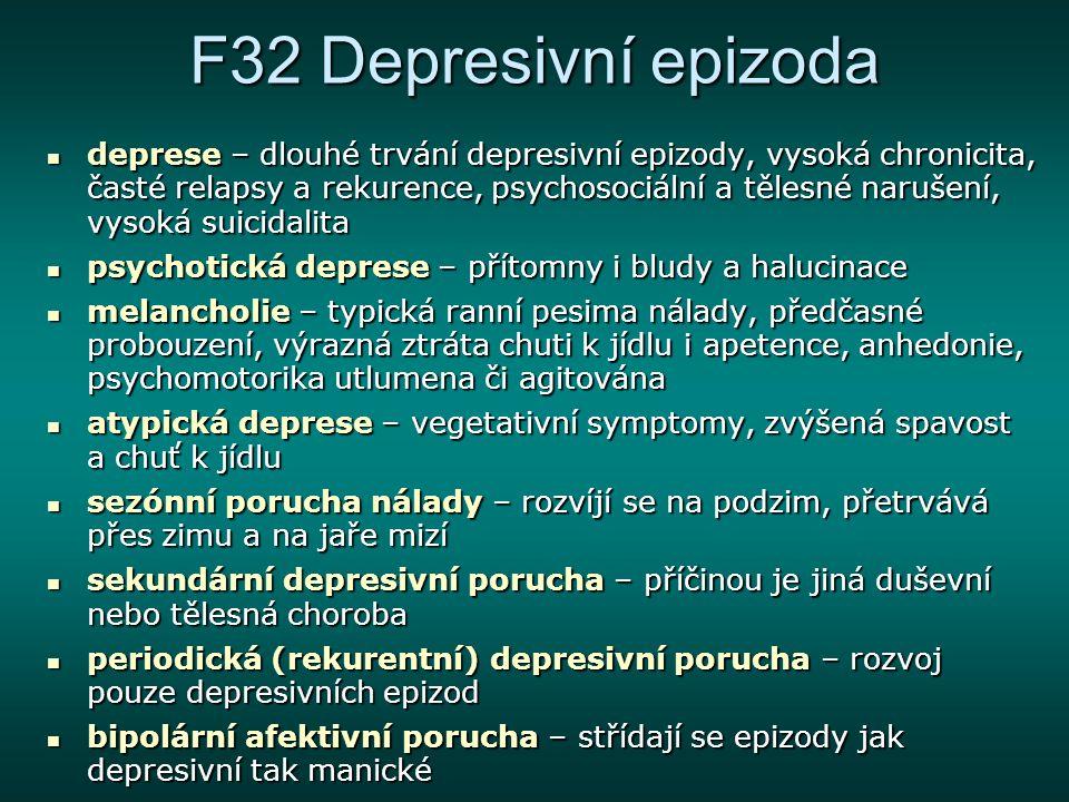 F32 Depresivní epizoda