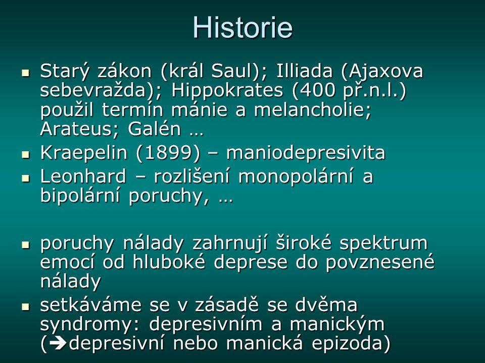 Historie Starý zákon (král Saul); Illiada (Ajaxova sebevražda); Hippokrates (400 př.n.l.) použil termín mánie a melancholie; Arateus; Galén …