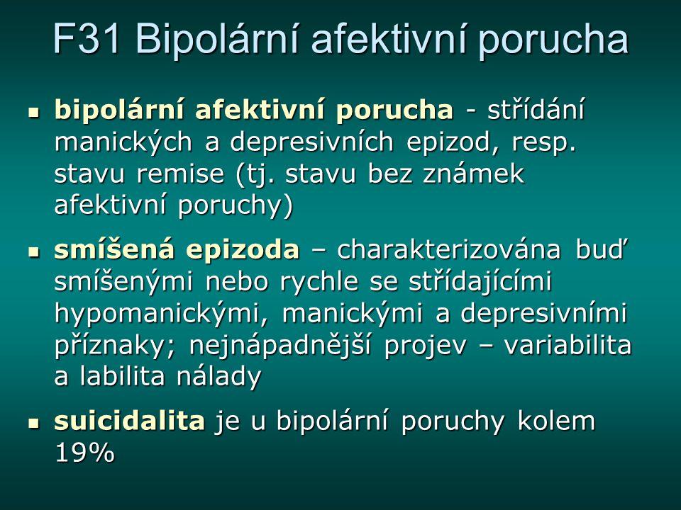 F31 Bipolární afektivní porucha