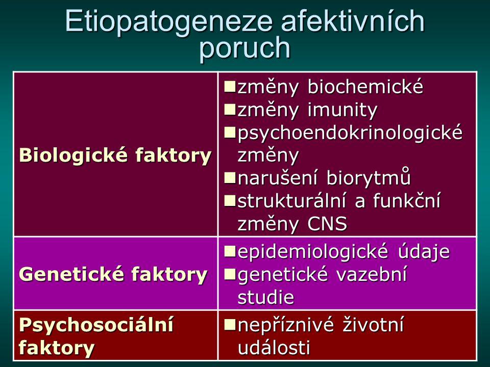 Etiopatogeneze afektivních poruch