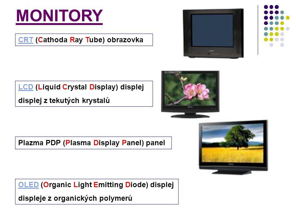 MONITORY CRT (Cathoda Ray Tube) obrazovka