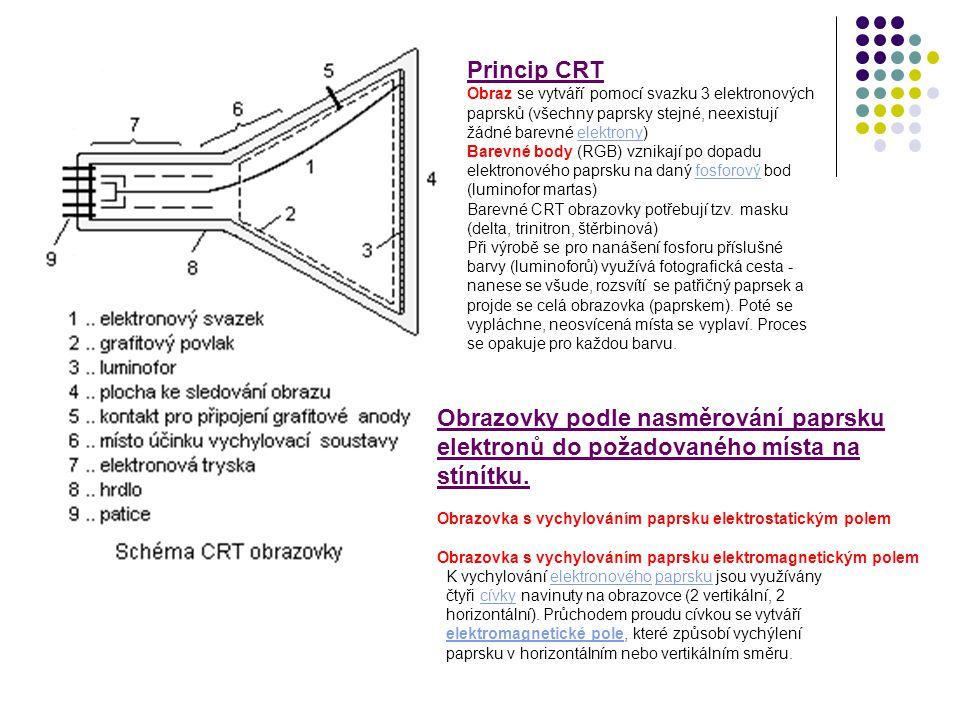 Princip CRT Obraz se vytváří pomocí svazku 3 elektronových paprsků (všechny paprsky stejné, neexistují žádné barevné elektrony)