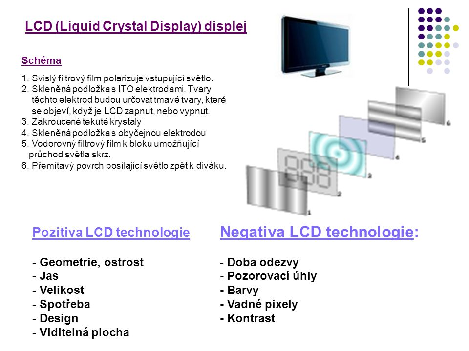 LCD (Liquid Crystal Display) displej