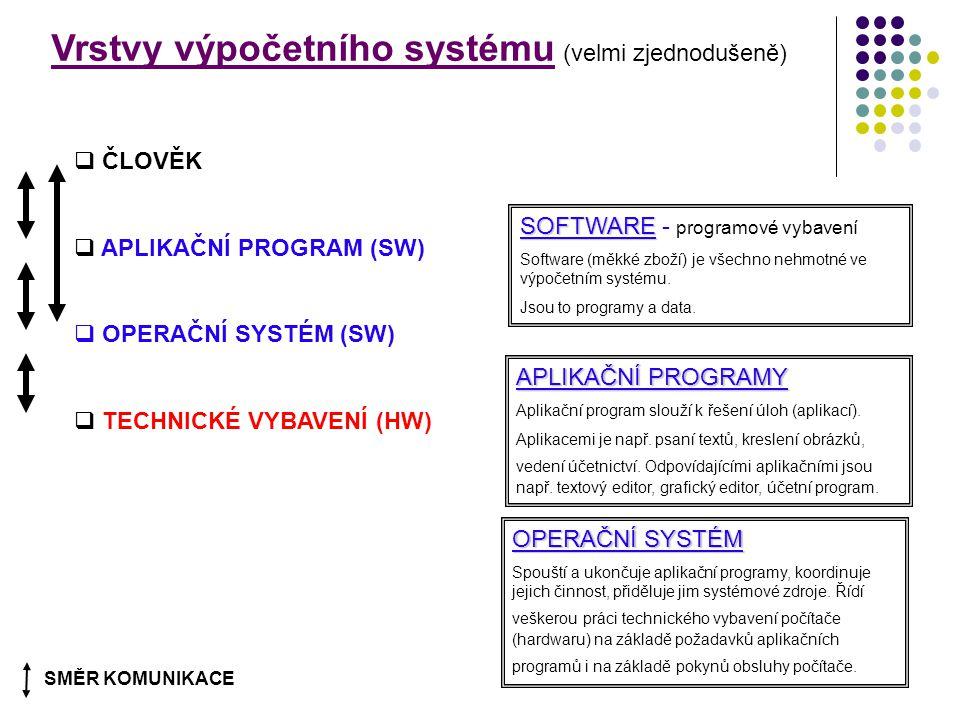 Vrstvy výpočetního systému (velmi zjednodušeně)