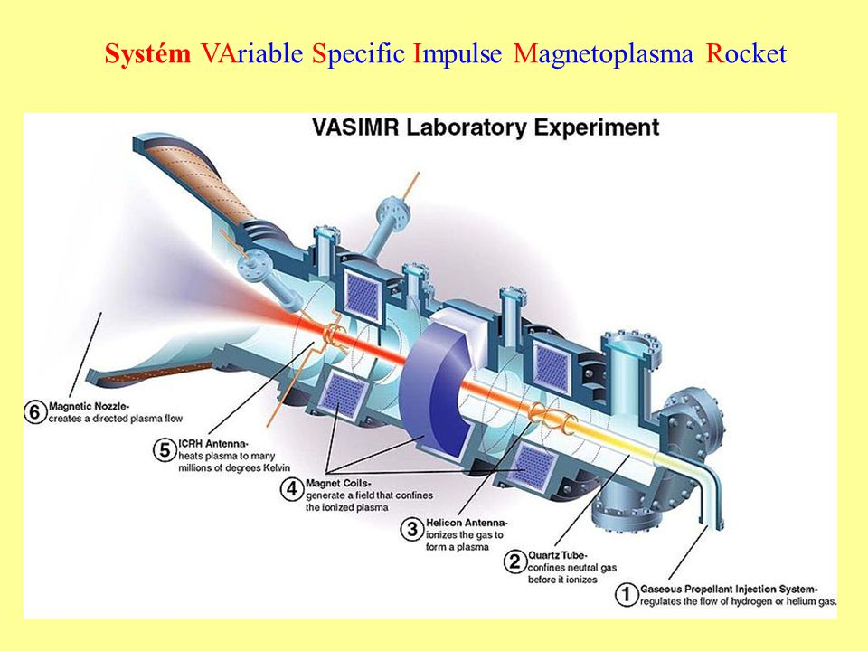 Systém VAriable Specific Impulse Magnetoplasma Rocket