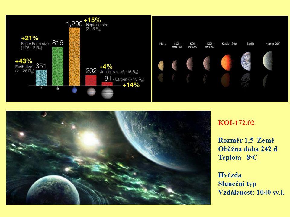 KOI-172.02 Rozměr 1,5 Země. Oběžná doba 242 d. Teplota 8oC.