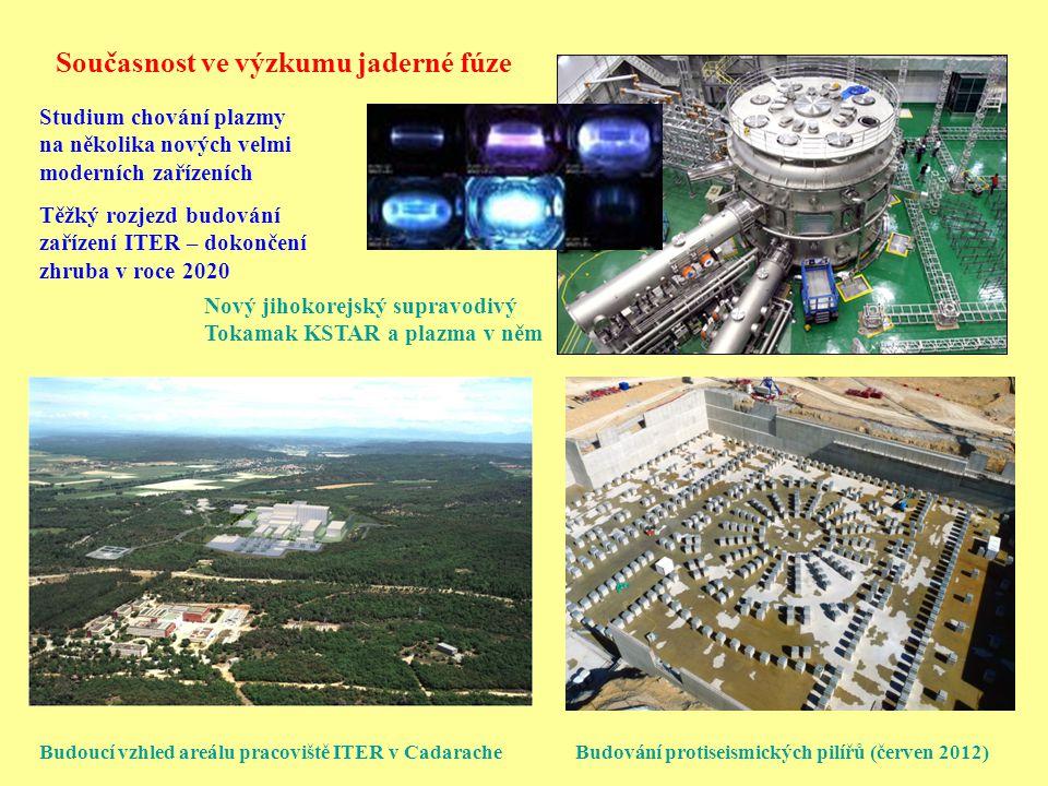 Současnost ve výzkumu jaderné fúze