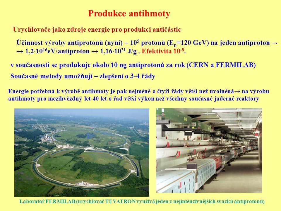 Produkce antihmoty Urychlovače jako zdroje energie pro produkci antičástic.
