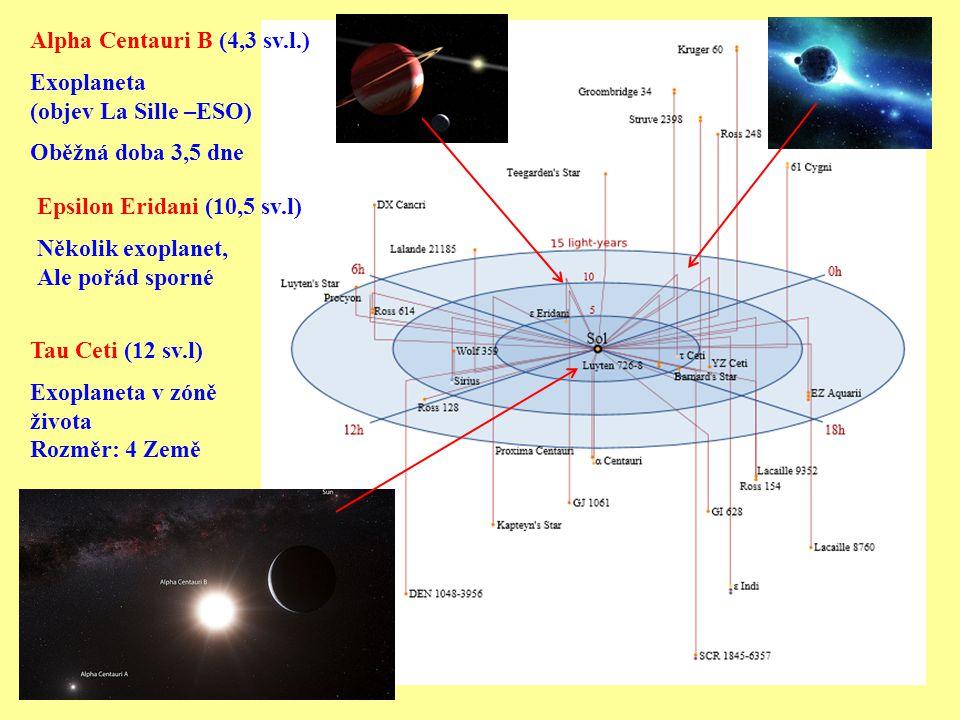 Alpha Centauri B (4,3 sv.l.) Exoplaneta. (objev La Sille –ESO) Oběžná doba 3,5 dne. Epsilon Eridani (10,5 sv.l)