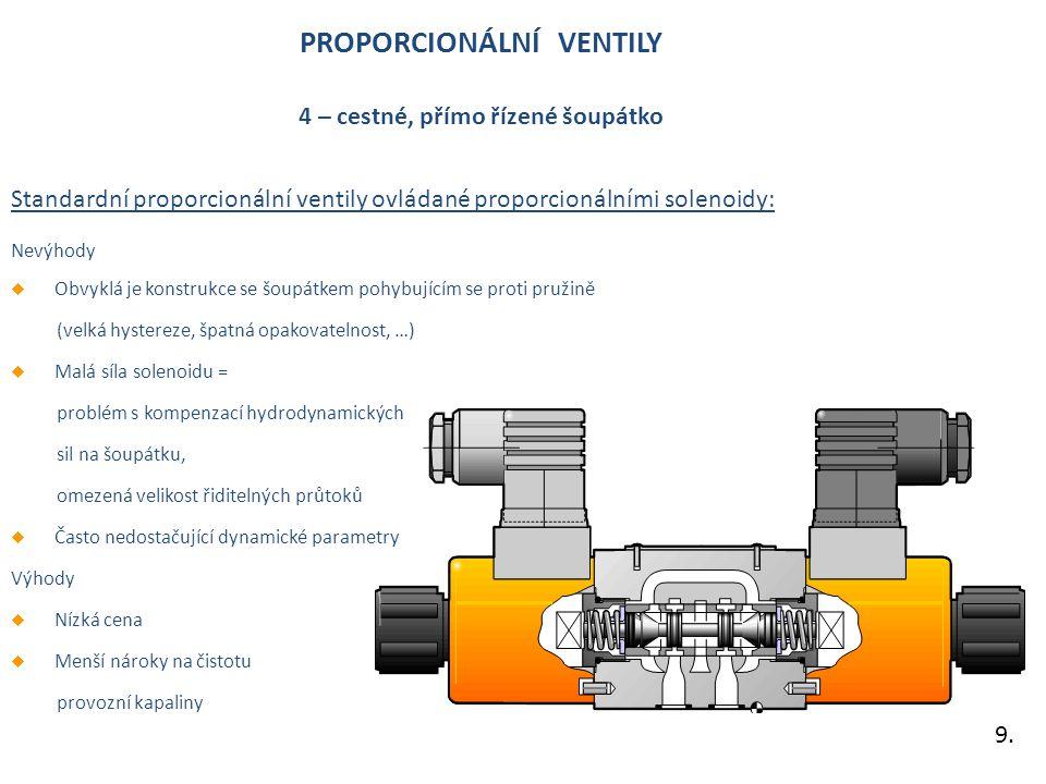 PROPORCIONÁLNÍ VENTILY 4 – cestné, přímo řízené šoupátko