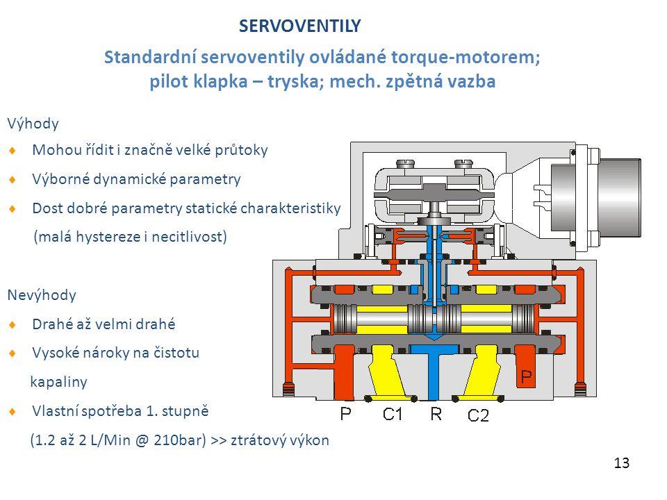 Standardní servoventily ovládané torque-motorem;
