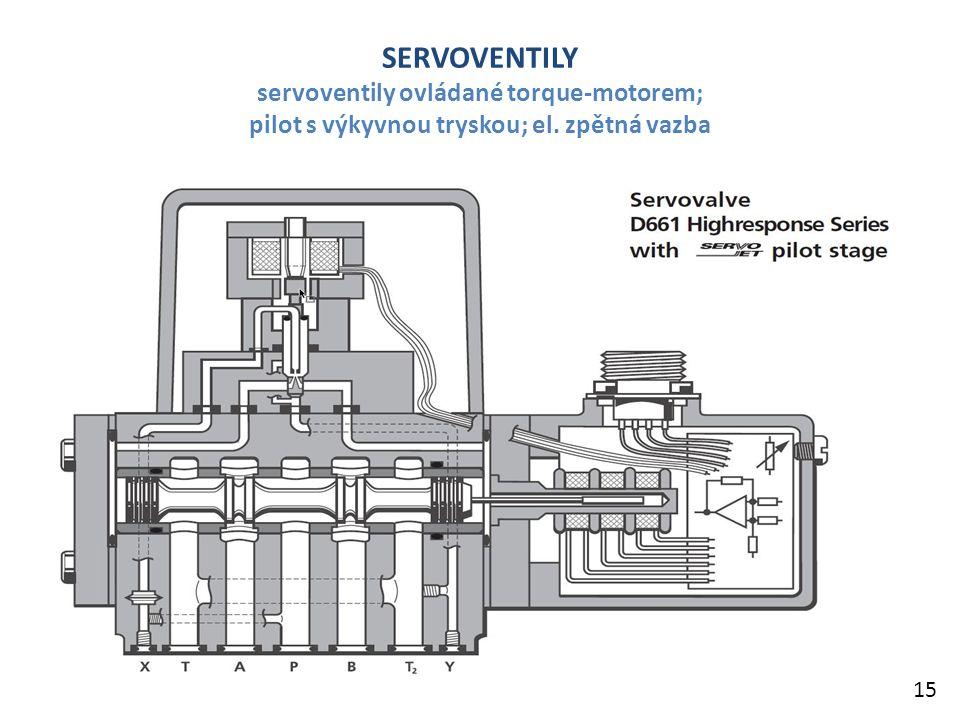 SERVOVENTILY servoventily ovládané torque-motorem; pilot s výkyvnou tryskou; el. zpětná vazba