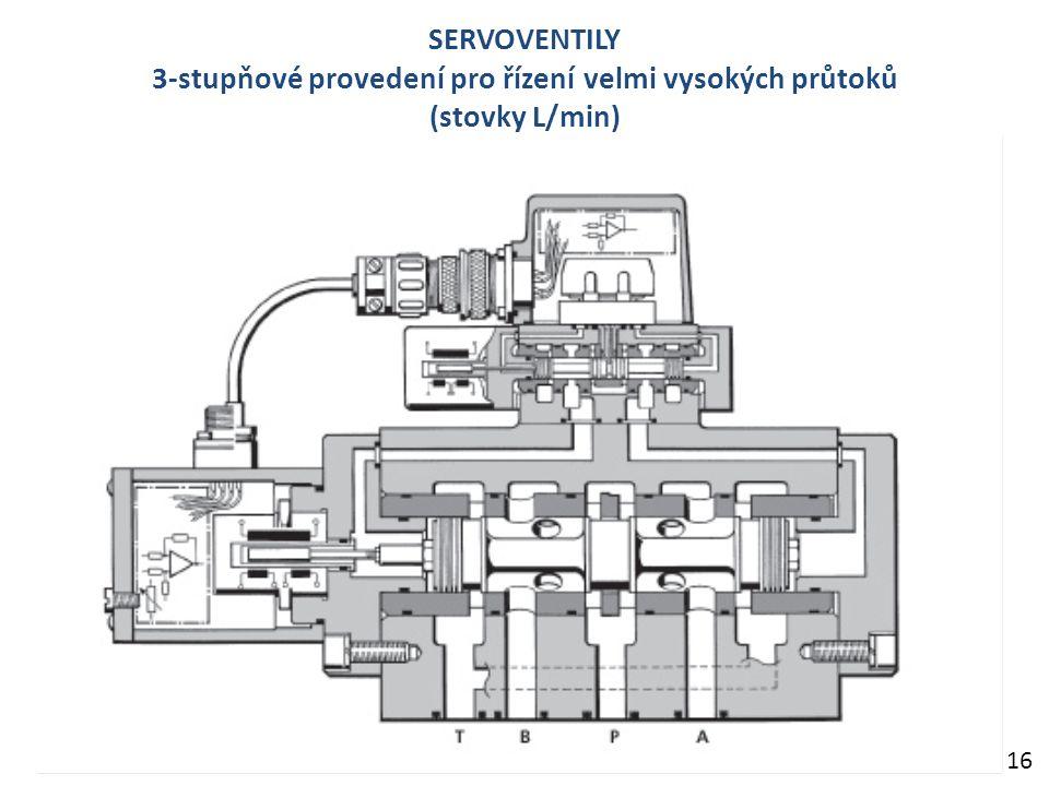 SERVOVENTILY 3-stupňové provedení pro řízení velmi vysokých průtoků (stovky L/min)