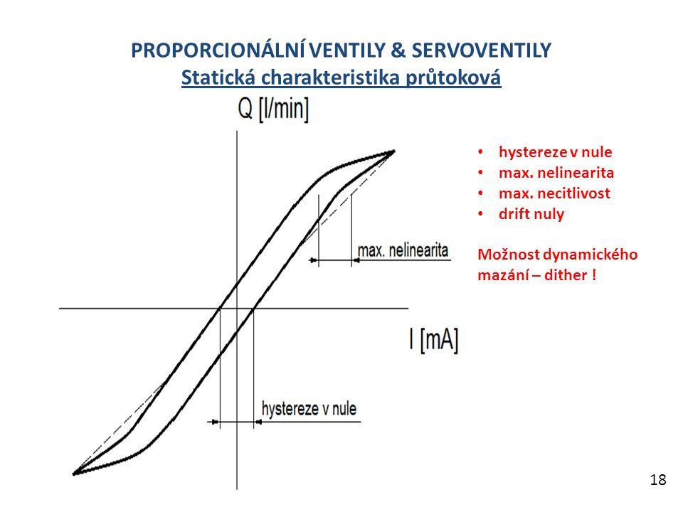 PROPORCIONÁLNÍ VENTILY & SERVOVENTILY Statická charakteristika průtoková