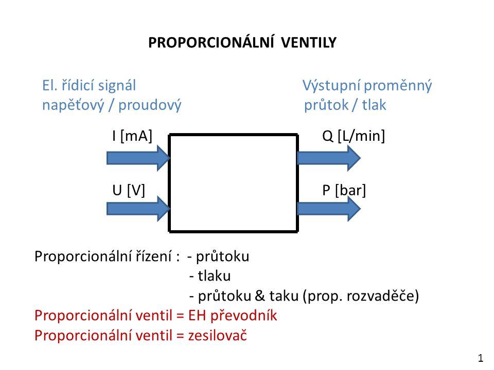 PROPORCIONÁLNÍ VENTILY