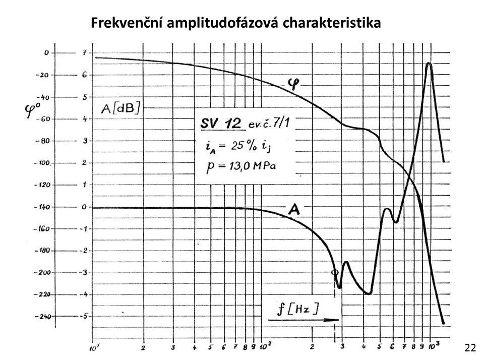 Frekvenční amplitudofázová charakteristika